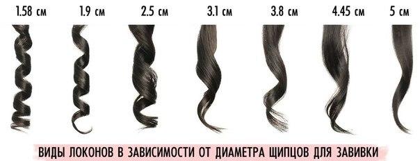 Диаметр плойки для волос