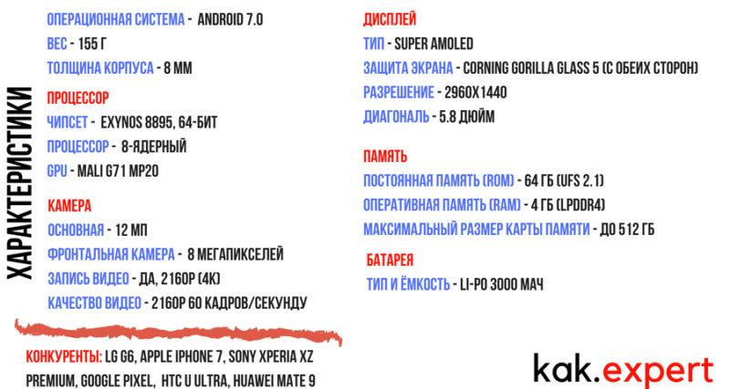 Характеристика телефона Samsung Galaxy S8