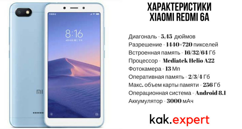 Характеристика Xiaomi Redmi 6A