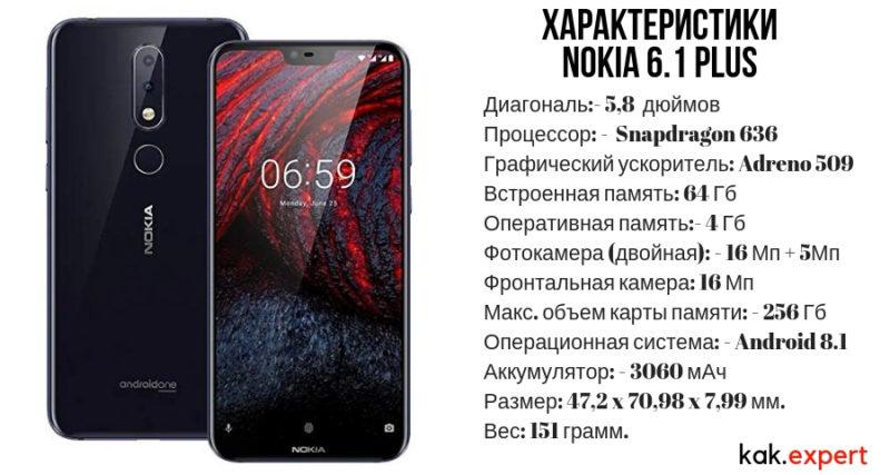 Характеристики Nokia 6.1 Plus