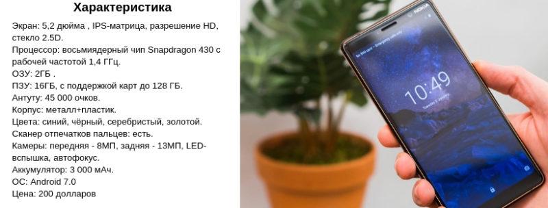 Обзор телефона Нокиа 5