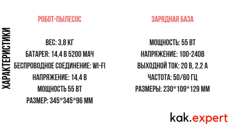 Обзор робота-пылесоса XiaomiMi
