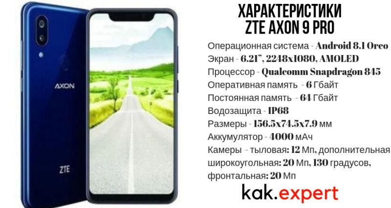 обзор телефона ZTE Axon 9 Pro