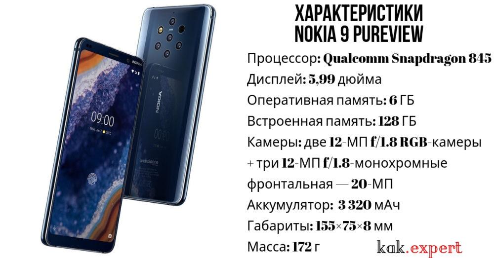 Nokia 9 PureView характеристика