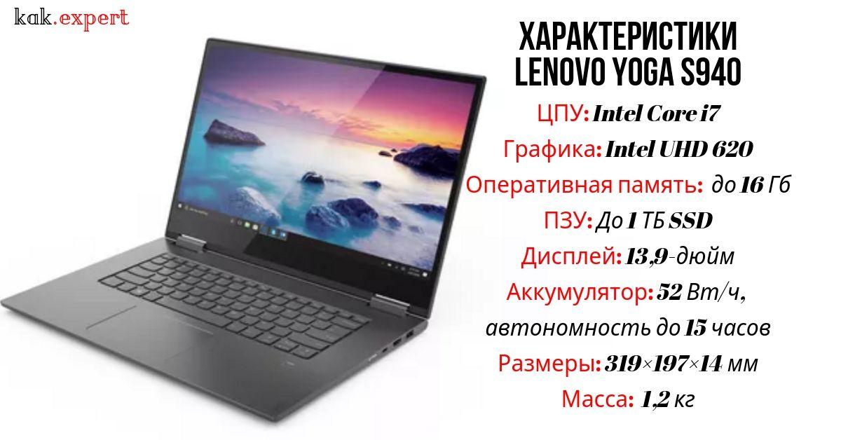 Lenovo Yoga S940 характеристика